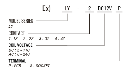 general purpose relay ly code general purpose relay jqx 13f, ly1, ly2, ly3, ly4 jqx-13f wiring diagram at highcare.asia