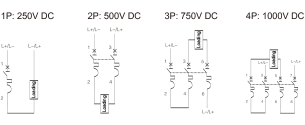 4 Pole Dc Circuit Breaker Wiring Diagram - Wiring Diagram G8  Pole Breaker Wiring Diagram on 4 pin trailer plug diagram, 4 pin connector diagram, 4 pole generator, 4 pole relay diagram, utility pole diagram, 4 pole transfer switch, 4 pole ignition switch, 4 pole motor, 4 pole cable, 4 pole alternator, 4 pole plug, 4 pole lighting diagram,